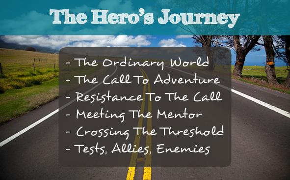 heros-journey-1-wp