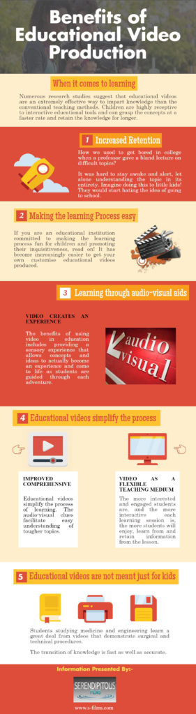 Benefits of Educational Video Production